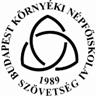 BKNSZ jövőtervező tréning, Dány 2021 08.24(kedd)